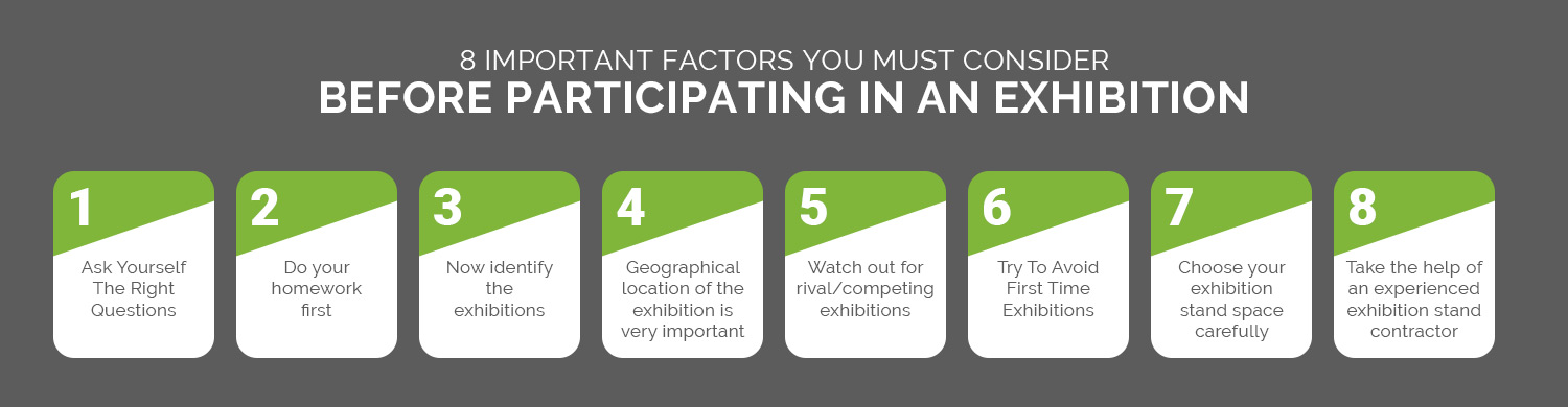 What Is 8 Important Factors Before Participating in Exhibition