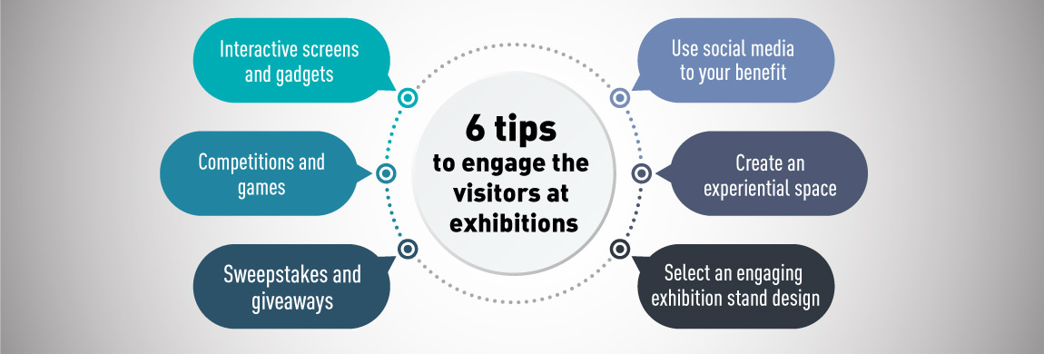 6-tips-to-engage-the-visitors-at-exhibitions