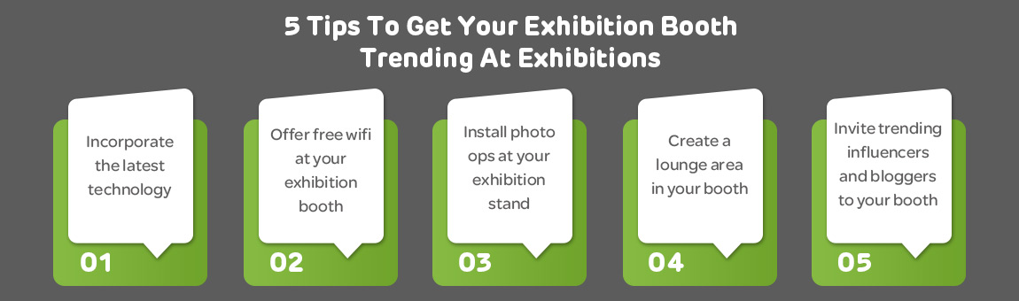 5 Tips To Get Your Exhibition Booth Trending At Exhibitions